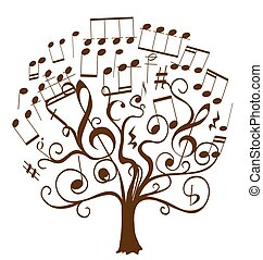 musical notes as leaves on a tree abstract illustration