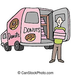 Doughnut delivery driver - An image of a Doughnut delivery...