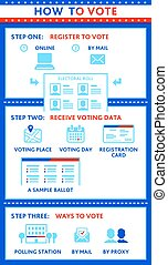 How to vote infographics - Election or other voting campaign...
