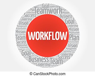 WORKFLOW circle word cloud, business concept