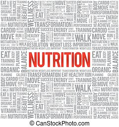 Nutrition word cloud background