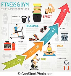 Fitness and Gym Timeline Infographics - Fitness, Gym,...