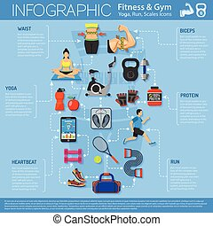 Fitness and Gym Infographics - Fitness, Gym, Cardio, Yoga,...