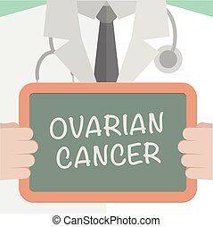 Board Ovarian Cancer - minimalistic illustration of a doctor...
