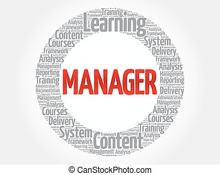 Manager circle word cloud, business concept