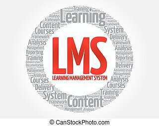 Learning Management System (LMS) words cloud, business...