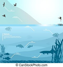 Vector illustration of nature on a blue background. Lake or...