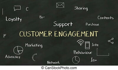 Handwriting CUSTOMER ENGAGEMENT - Handwriting concept of...
