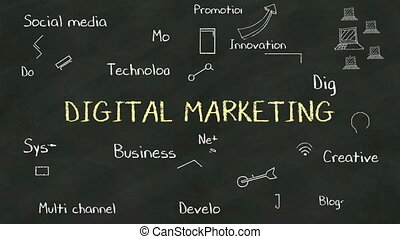 Handwriting DIGITAL MARKETING - Handwriting concept of...