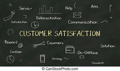 Handwriting 'CUSTOMER SATISFACTION' - Handwriting concept of...