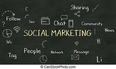 Handwriting of SOCIAL MARKETING - Handwriting concept of...