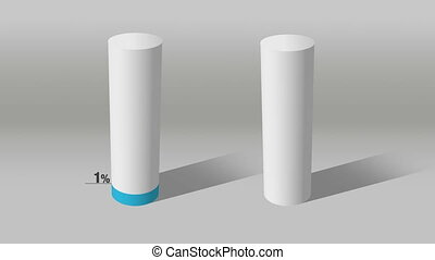 white cylinder indicate 30 and 10 - Growing 3D Cylinder...