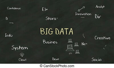 Handwriting concept of Big Data at chalkboard with various...