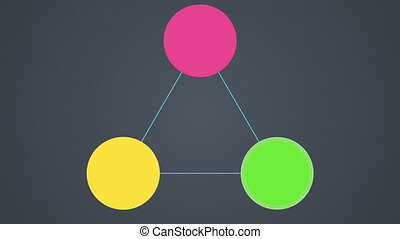 Solution,3 circle to 1 conclusion. - Solution,conclusion...