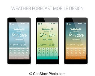 Template of weather forcast mobile aplication. Vector modern...