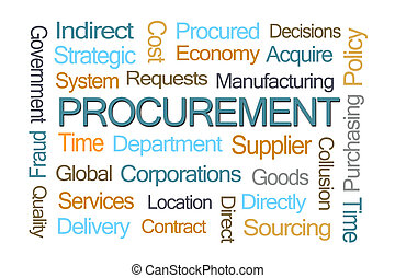 Procurement Word Cloud on White Background