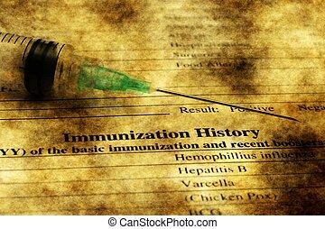 Immunization history form grunge concept