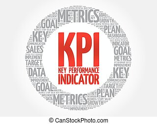 KPI - Key Performance Indicator circle word cloud, business...