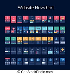 Website Flowchart - Flowchart cards for website structure...