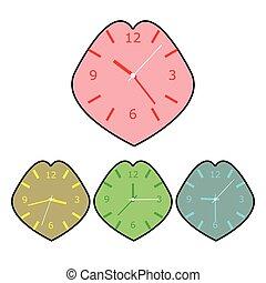 vector of clock