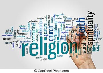 Religion word cloud