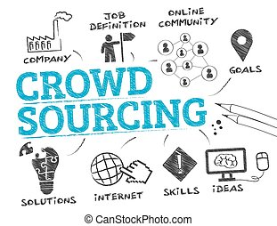 Crowdsourcing concept - Crowdsourcing. Chart with keywords...
