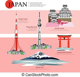 Japan Landmark and Travel Attractions Vector...