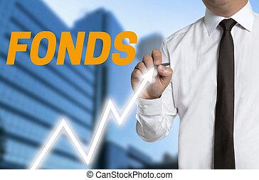 fonds (in german fund) trader distinguishes market price on...