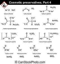 Molecular structures of main cosmetic preservatives, fourth...