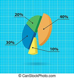 color pie chart with text and background grid