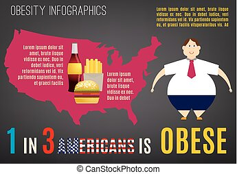 Graphic warning poster. Obesity Infographics