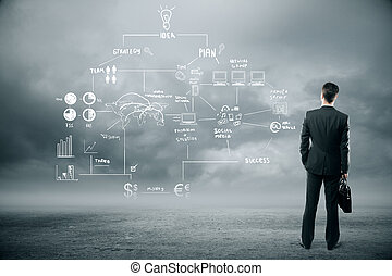 Businessman looking at business scheme - Businessman with...