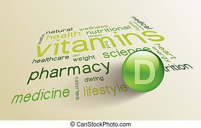 Vitamin D element for a healthy life in the word cloud