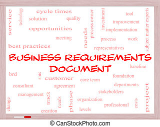 Business Requirements Document Word Cloud Concept on a...