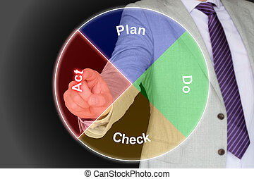 Deming cycle with man in suit - Transparent Deming cycle...