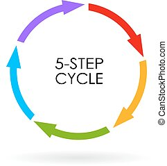 5 step arrows cycle diagram isolated on white background