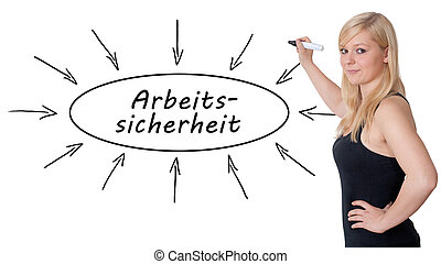 Arbeitssicherheit - german word for work safety - young...
