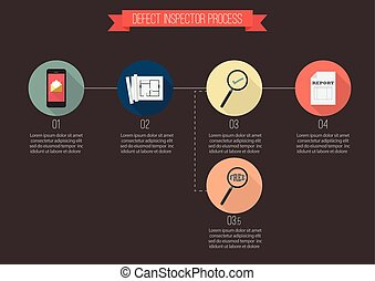 Defect inspector process Flat style infographic