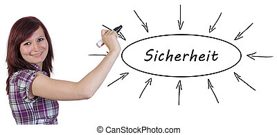Sicherheit - german word for safety or security - young...