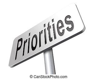 priorities - Priorities important very high urgency info...