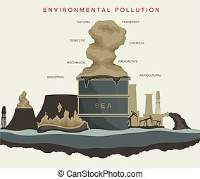 environmental pollution of the world ocean - illustration of...