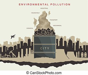 environmental pollution in the city