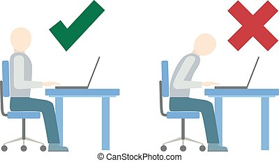 Correct and incorrect sitting posture at computer - Correct...