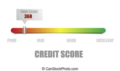 Credit Score Meter - credit score meter with pointer going...
