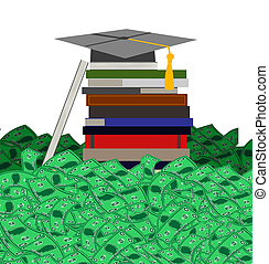 High Cost of College Education