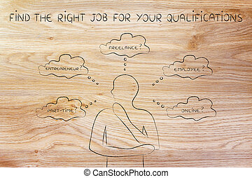 man choosing a job type, find the right job for your...