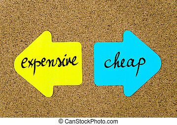 Message Expensive versus Cheap