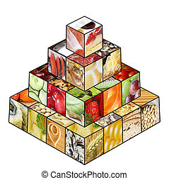Food pyramid displaying healthy diet: grain, fruits and...