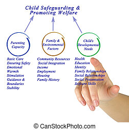 Child Safeguarding and Promoting Welfare - Child...