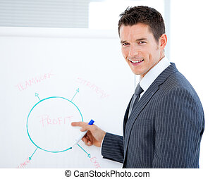 Smiling businessman pointing at a white board
